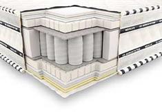 3D Империал латекс зима-лето PS 80*190