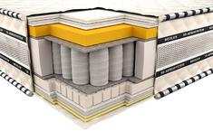 3D Империал мемори-латекс зима-лето PS 80*190