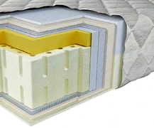 Neoflex Multy 3D зима-лето 80*190